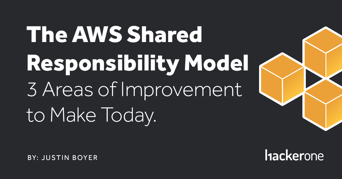 The AWS Shared responsibility model