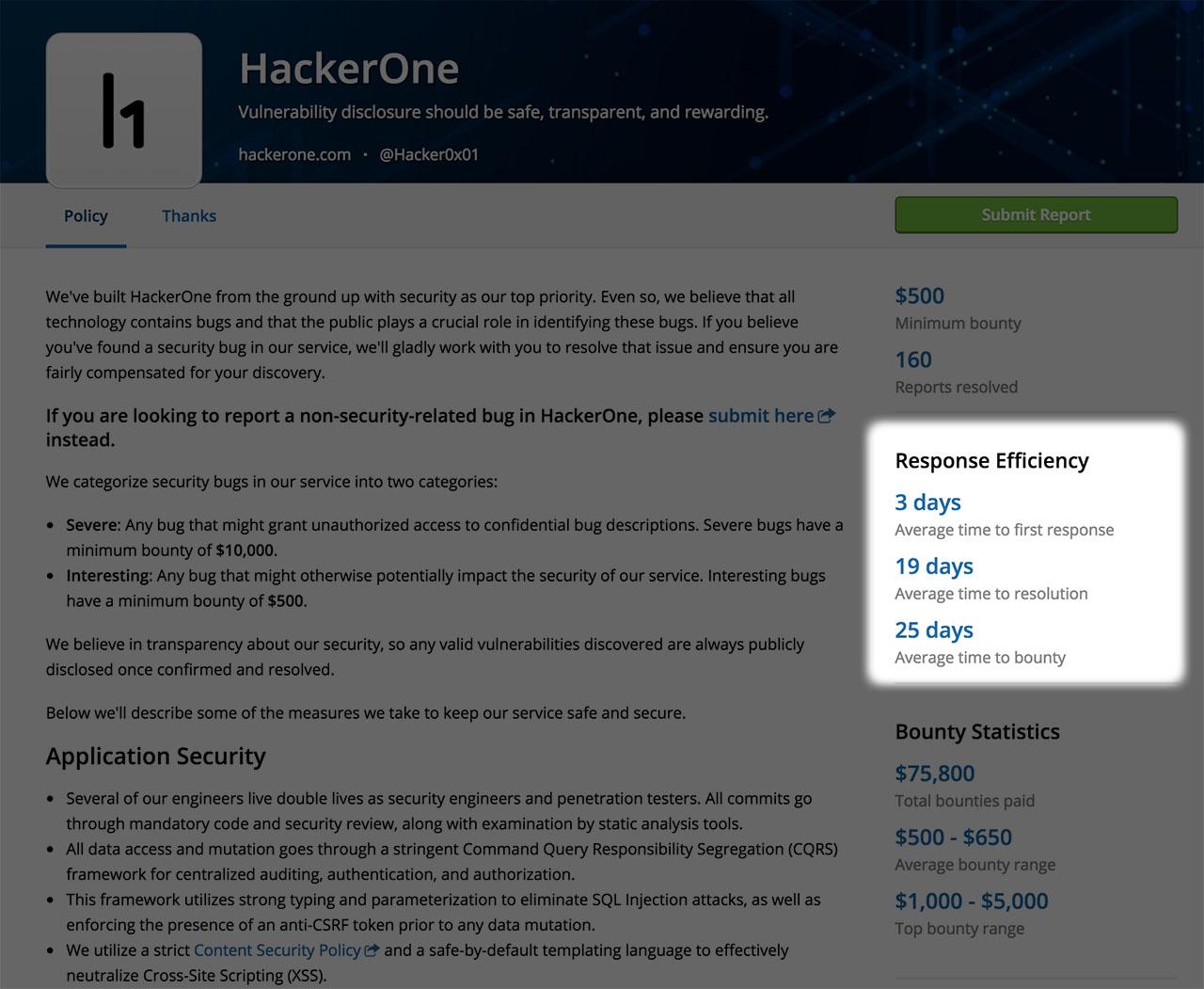 Vulnerability Program Metrics - Better Track Your Bug Bounty
