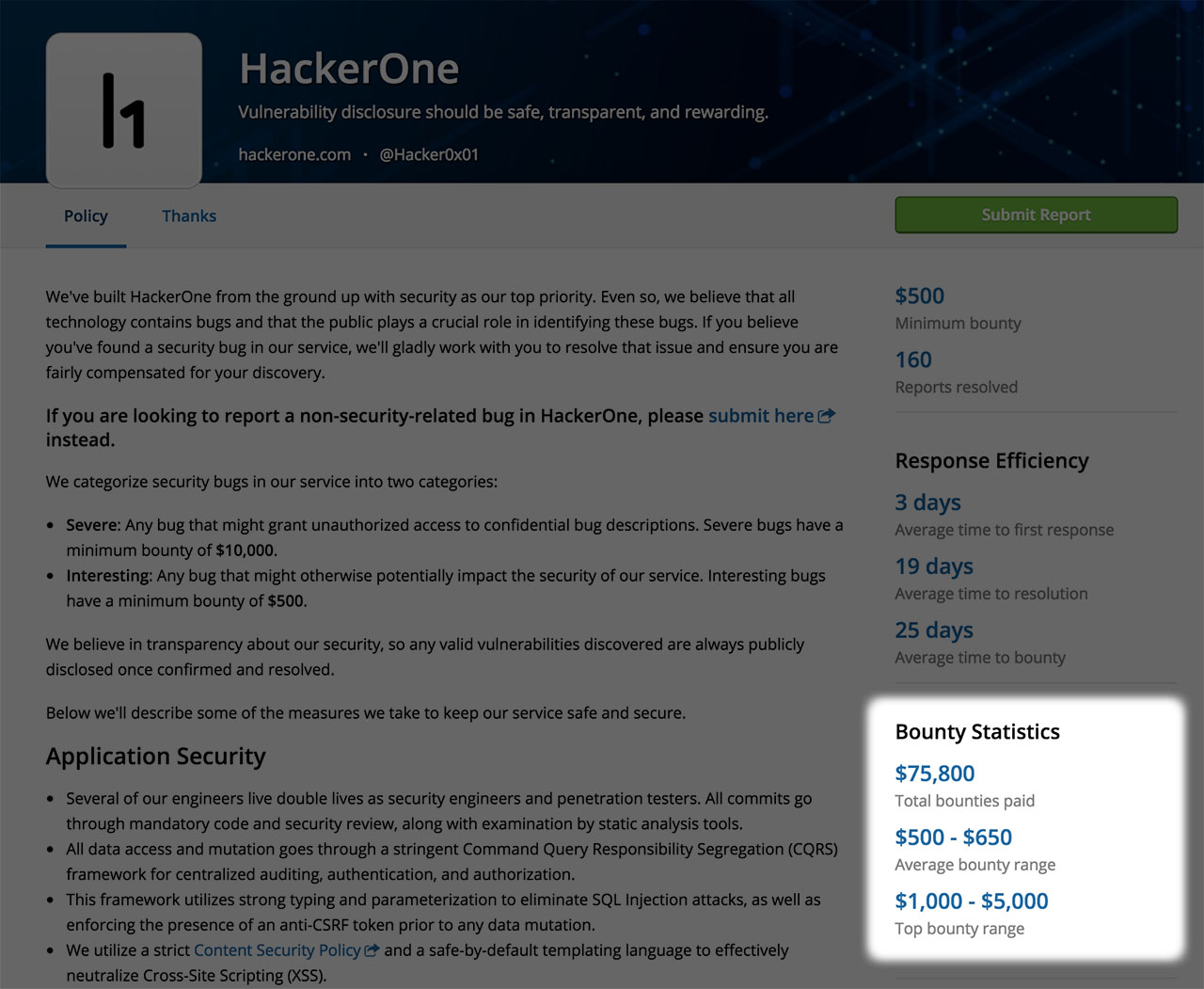 HackerOne program bounty statistics