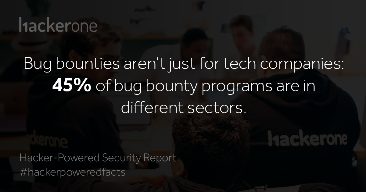 Hacker-Powered Security Report - not just for tech companies