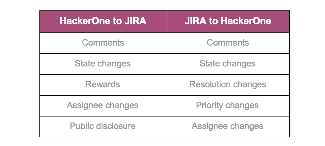 jira-h1-h1-jira-table